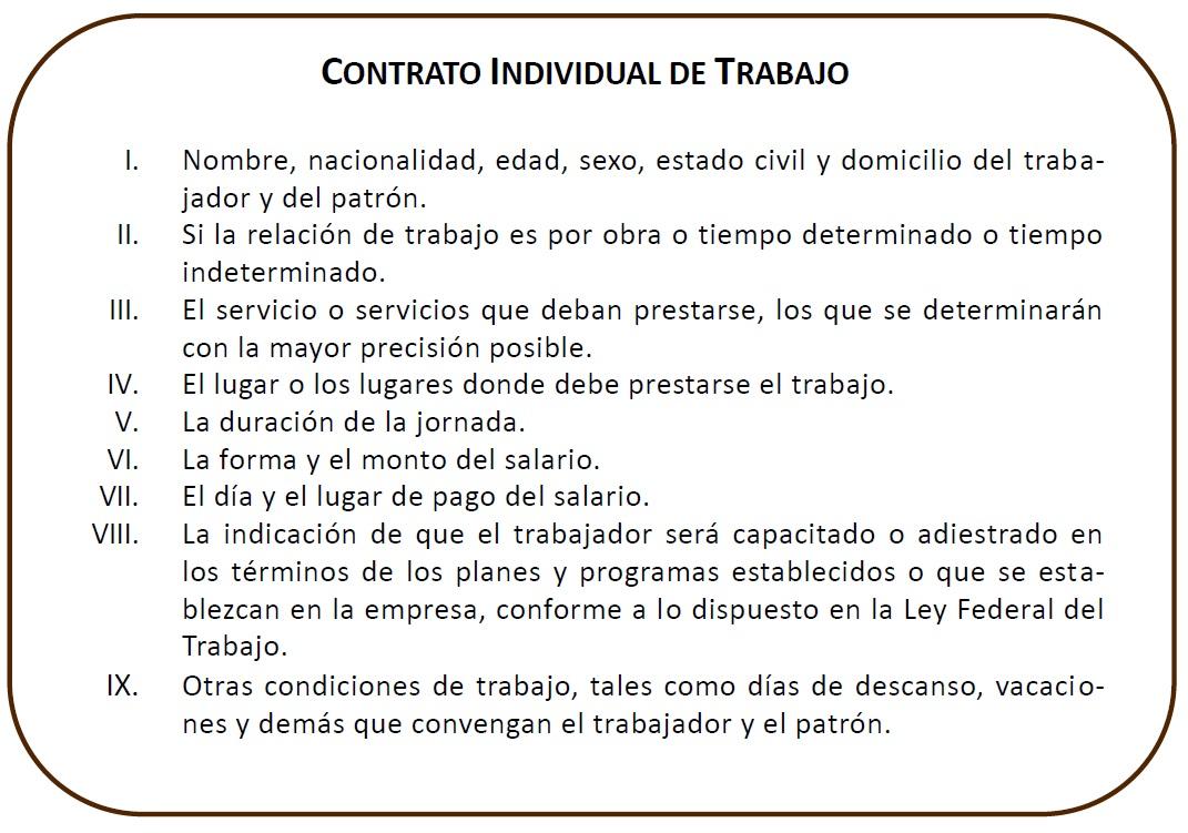 El contrato individual de trabajo caridad en la verdad for Contrato trabajo